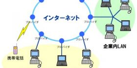 "Interviewer, """" Please say you downloaded from the Internet ""in Japanese,"" I ""is received from the upstream in the electronic communications network"""