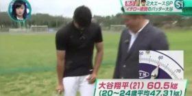 Otani grip strength of Shohei wwwwwwwwwww