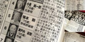 """Daisuke Tsuda to """"now the most trusted person best 100 in Japan"""", Hamanoriko, Taro Yamamoto et al appeared"""