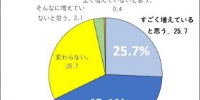 """[Sad news] """"Do you think that an increasing number of recent TV deflection coverage"""" audience of Kai → result"""