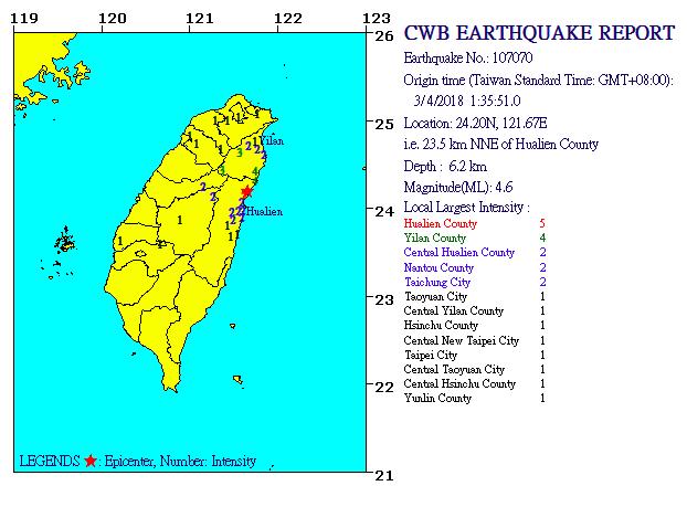 Earthquake jolts eastern Japan's Chiba – CNBC