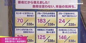 Results of Anonymous Questionnaire of 100 AKB Rank Election In-Members wwwwwwwwwwwww