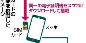 【ぐ え】 My number card function on smartphone … To amend the law