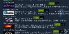【Must See】 Steam's summer sale is over on this week, but I got the game I recommend.