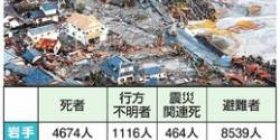At the time of the Great East Japan Earthquake the fact that there are 70 people who helped alone