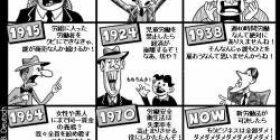 [Sad news] Keidanren was incompetent.