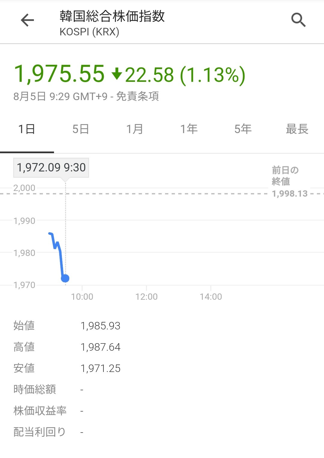 [Urgent] South Koreas share price crashed in just 30 minutes